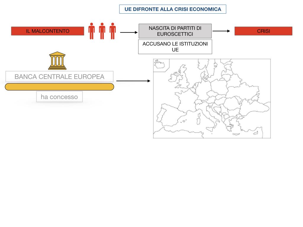 7. LA CRISI ECONOMICA_SIMULAZIONE.029