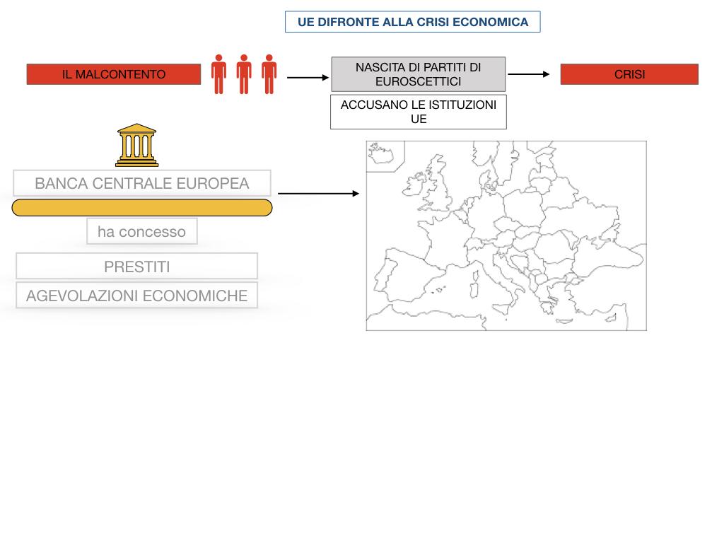 7. LA CRISI ECONOMICA_SIMULAZIONE.031