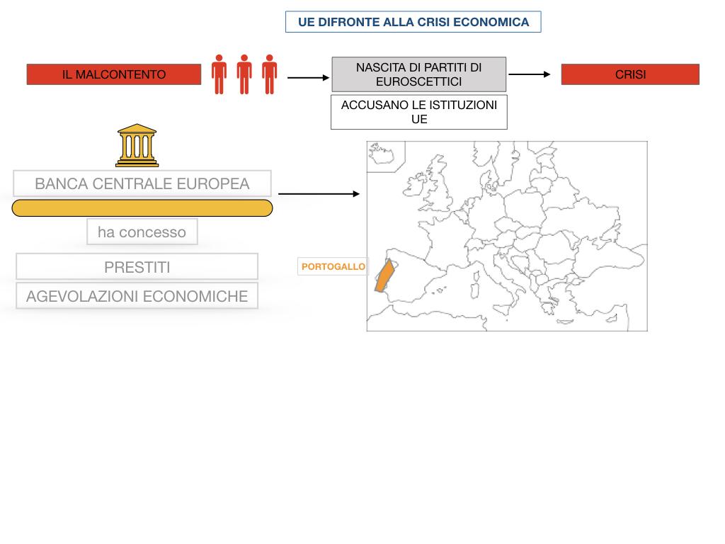 7. LA CRISI ECONOMICA_SIMULAZIONE.032