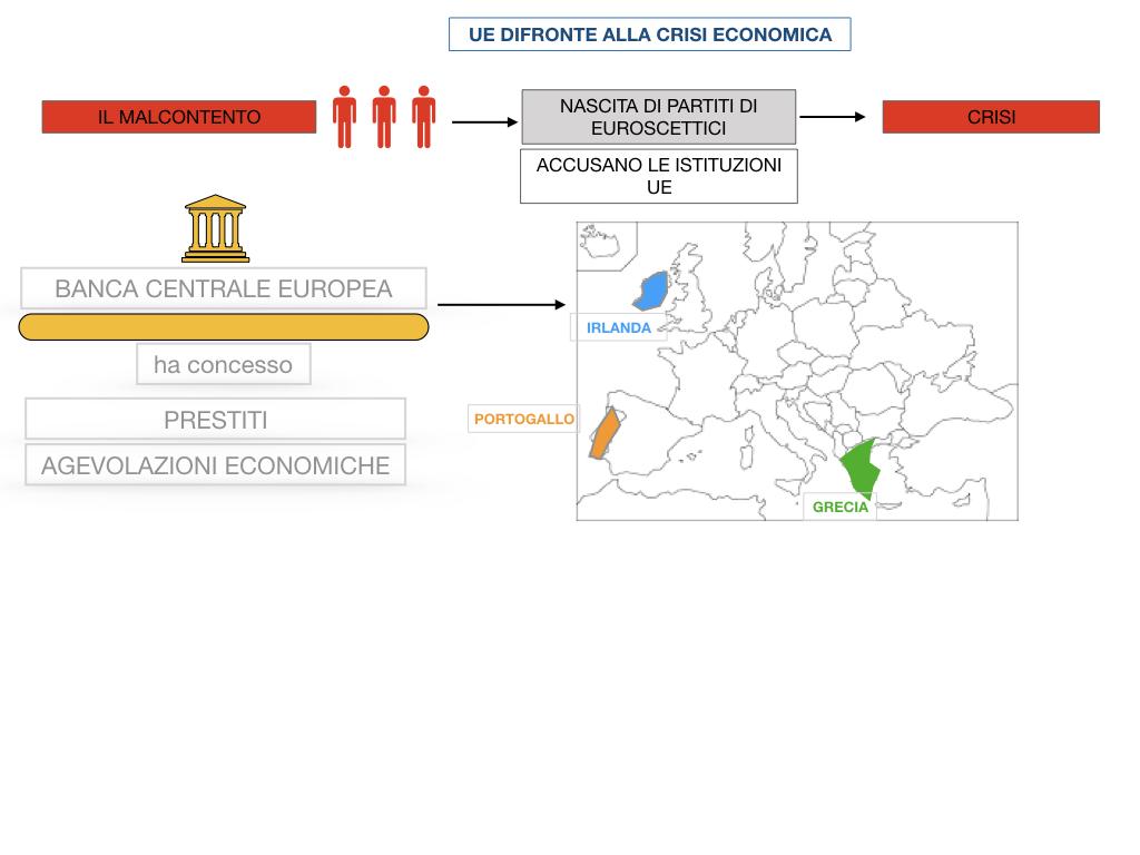 7. LA CRISI ECONOMICA_SIMULAZIONE.034