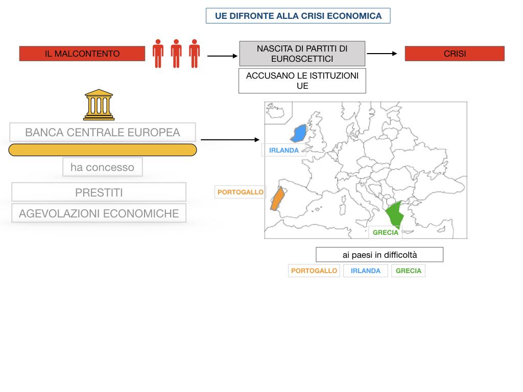 7. LA CRISI ECONOMICA_SIMULAZIONE.035