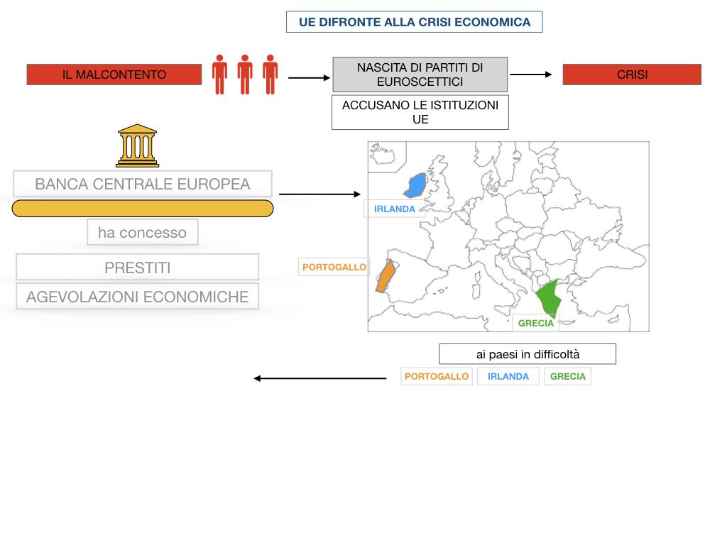 7. LA CRISI ECONOMICA_SIMULAZIONE.036