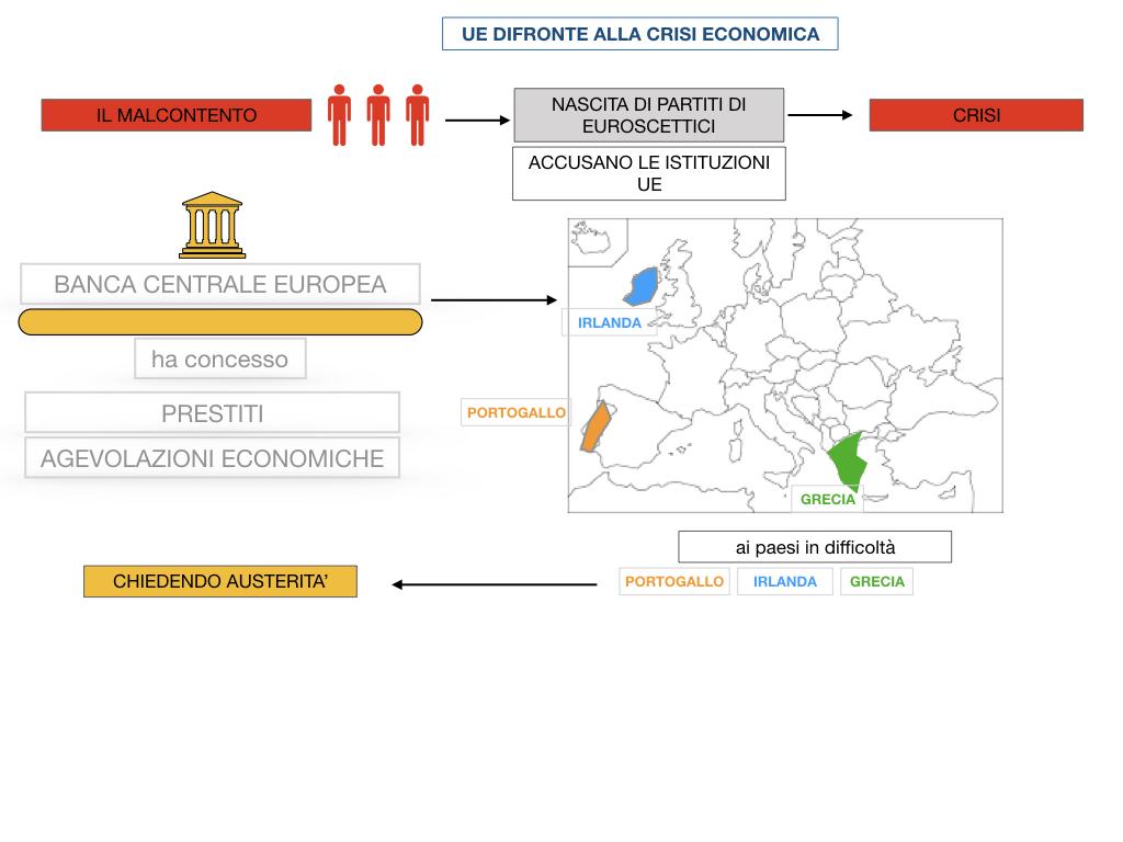 7. LA CRISI ECONOMICA_SIMULAZIONE.037