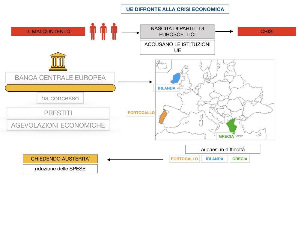 7. LA CRISI ECONOMICA_SIMULAZIONE.038