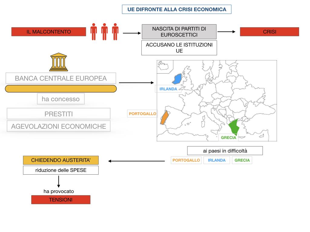 7. LA CRISI ECONOMICA_SIMULAZIONE.039