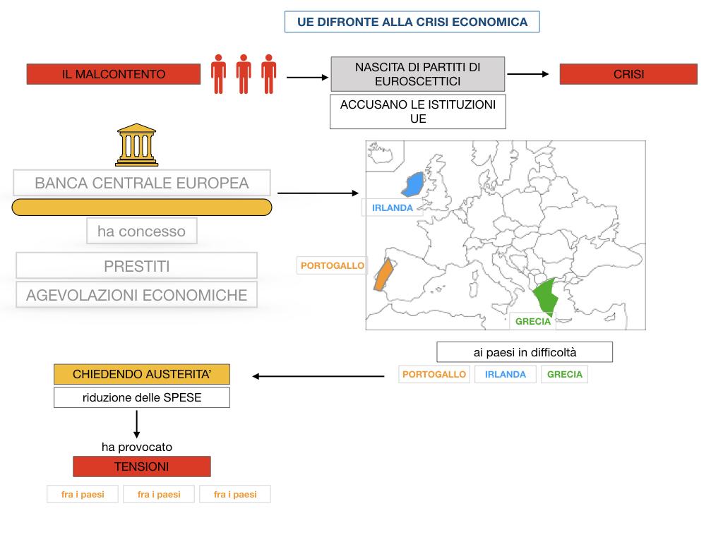 7. LA CRISI ECONOMICA_SIMULAZIONE.040