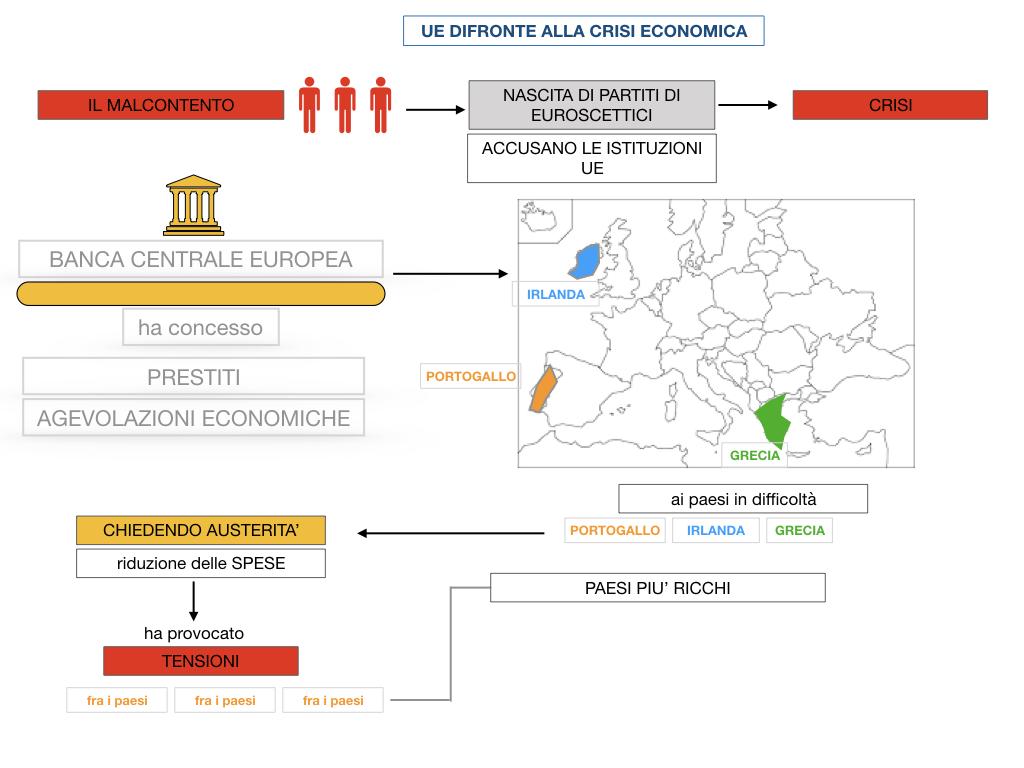 7. LA CRISI ECONOMICA_SIMULAZIONE.041