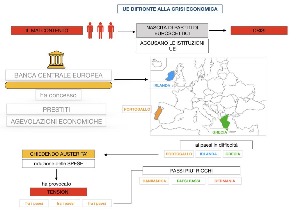 7. LA CRISI ECONOMICA_SIMULAZIONE.042