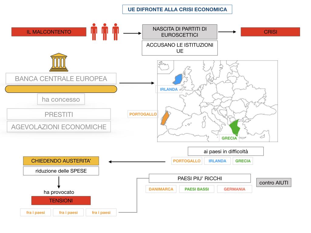 7. LA CRISI ECONOMICA_SIMULAZIONE.043