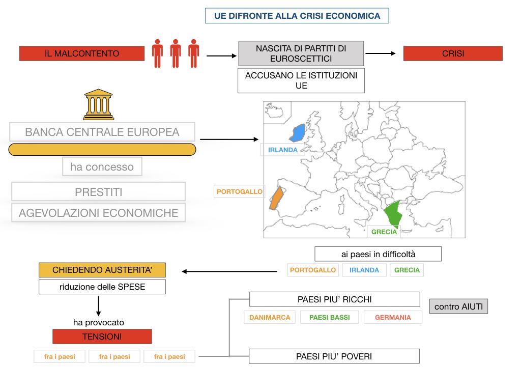 7. LA CRISI ECONOMICA_SIMULAZIONE.044