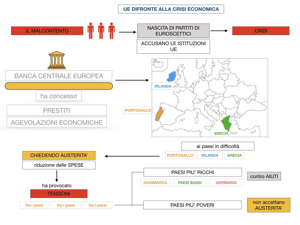 7. LA CRISI ECONOMICA_SIMULAZIONE.045