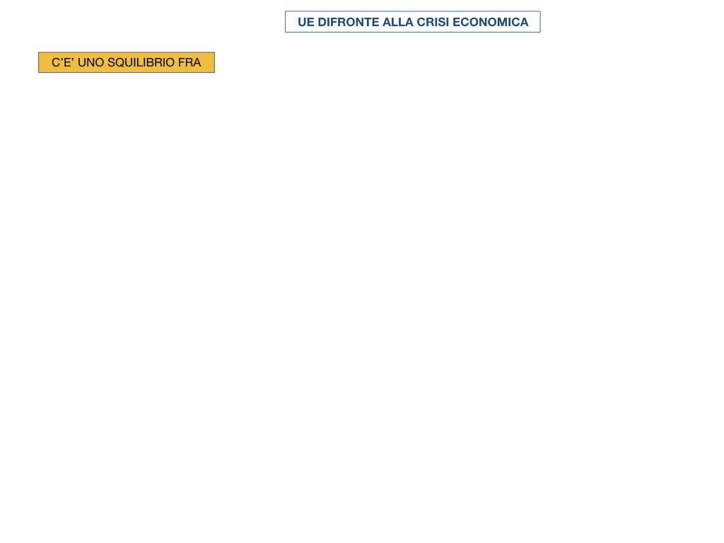 7. LA CRISI ECONOMICA_SIMULAZIONE.046
