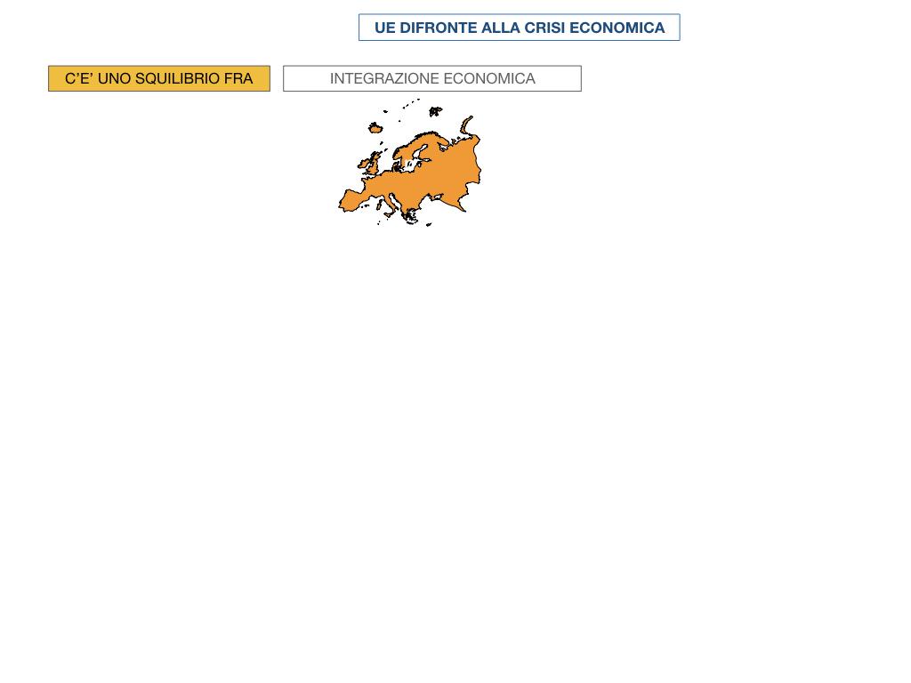 7. LA CRISI ECONOMICA_SIMULAZIONE.047
