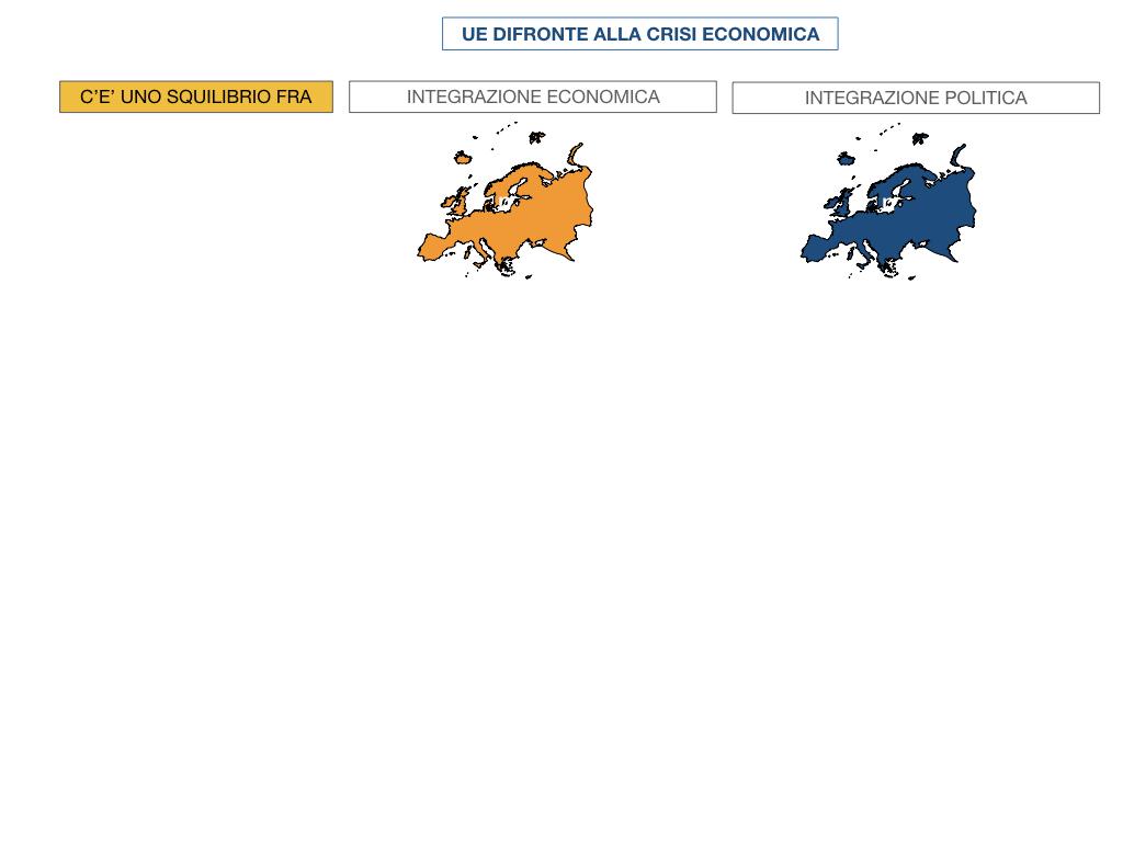 7. LA CRISI ECONOMICA_SIMULAZIONE.048