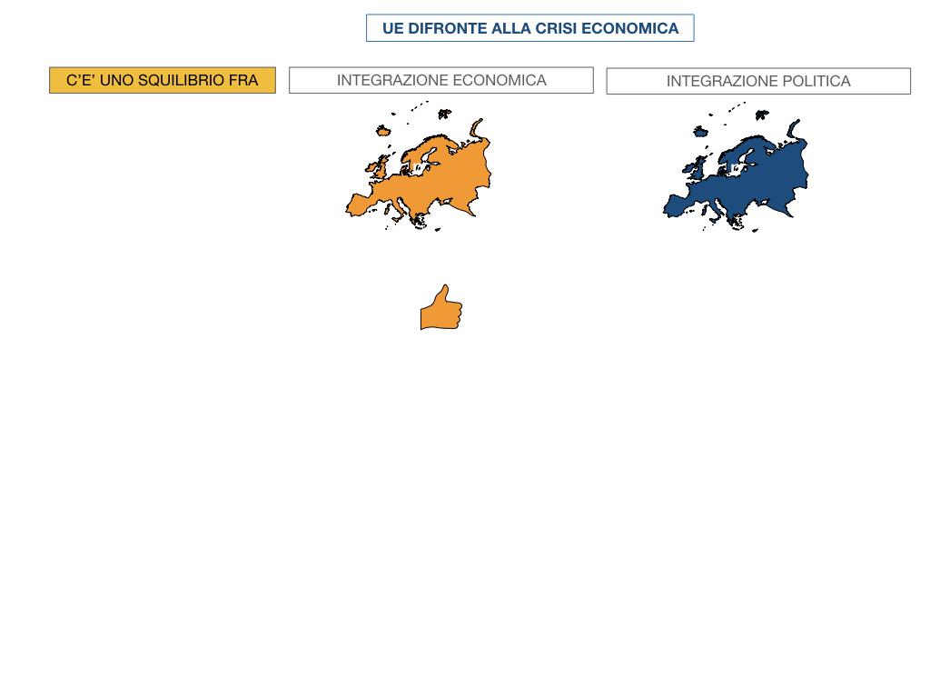 7. LA CRISI ECONOMICA_SIMULAZIONE.049