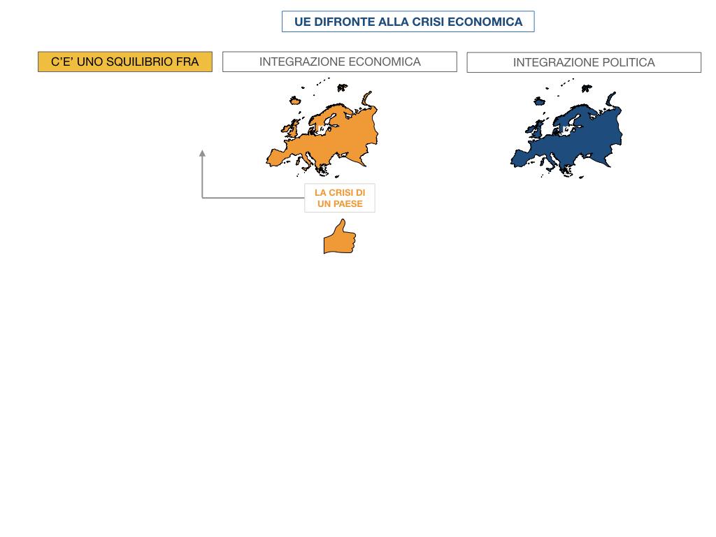 7. LA CRISI ECONOMICA_SIMULAZIONE.050