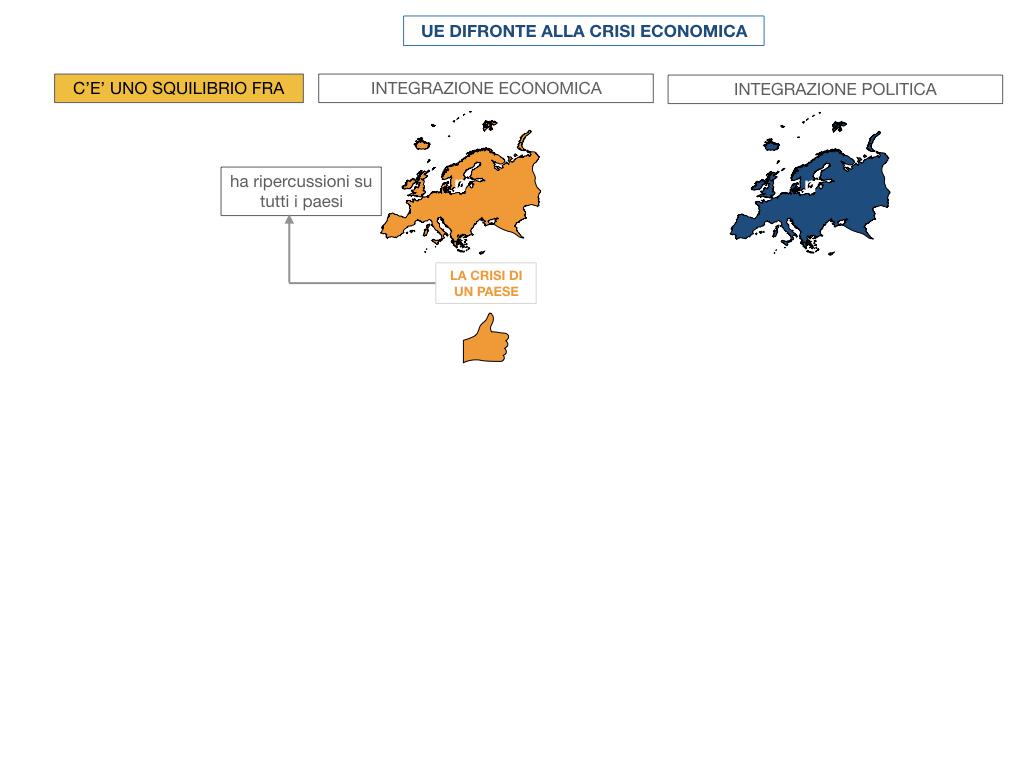 7. LA CRISI ECONOMICA_SIMULAZIONE.051
