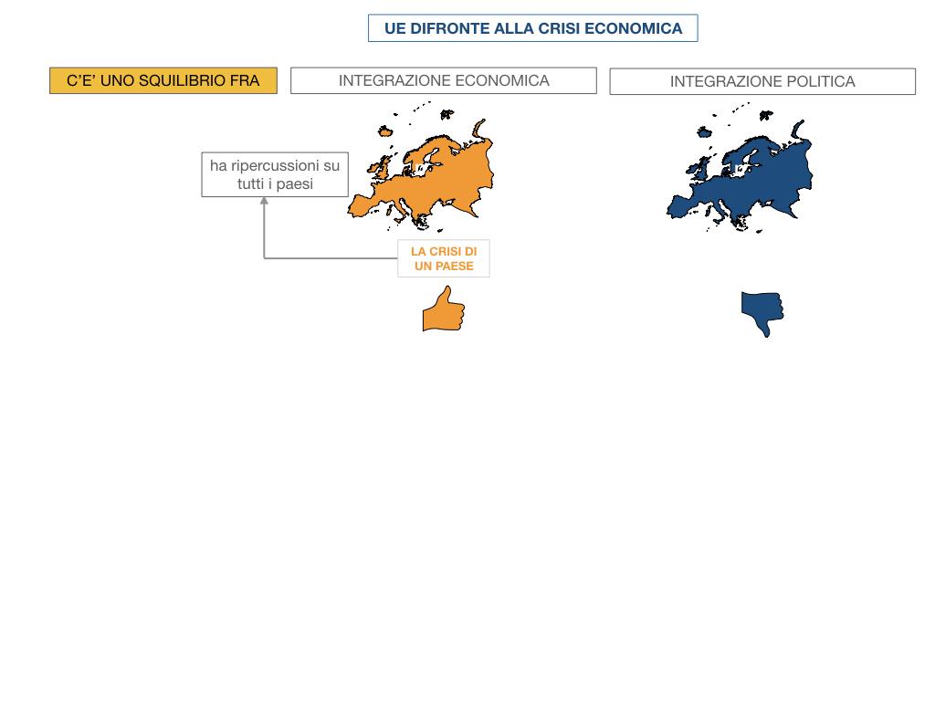 7. LA CRISI ECONOMICA_SIMULAZIONE.052