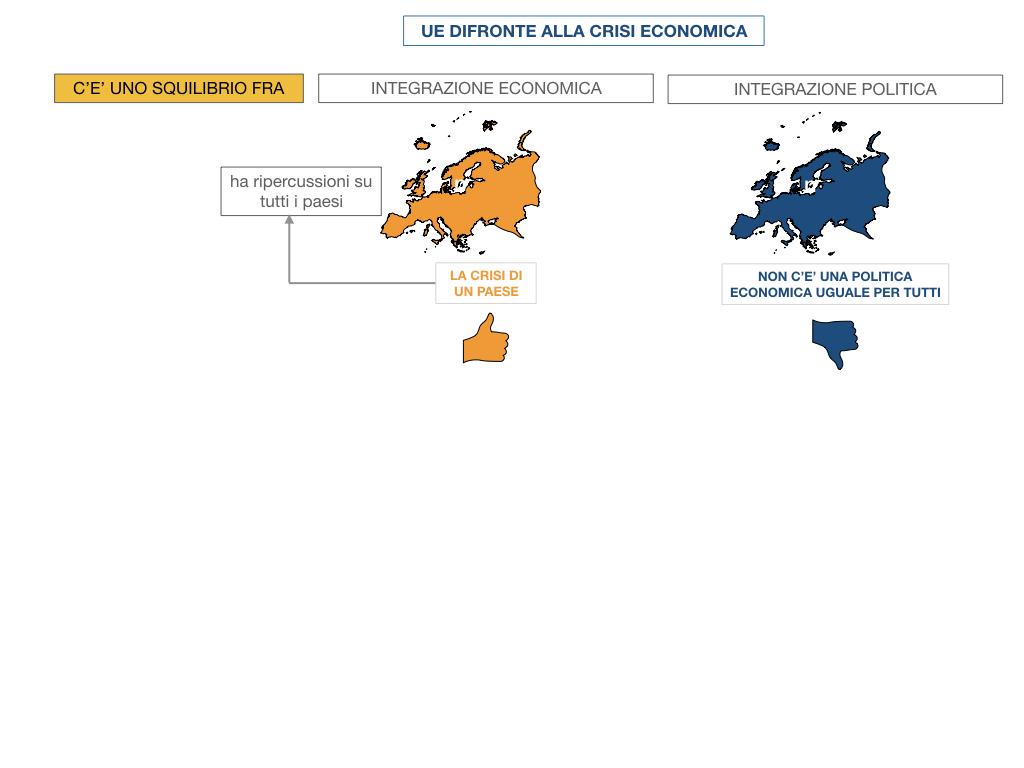 7. LA CRISI ECONOMICA_SIMULAZIONE.053