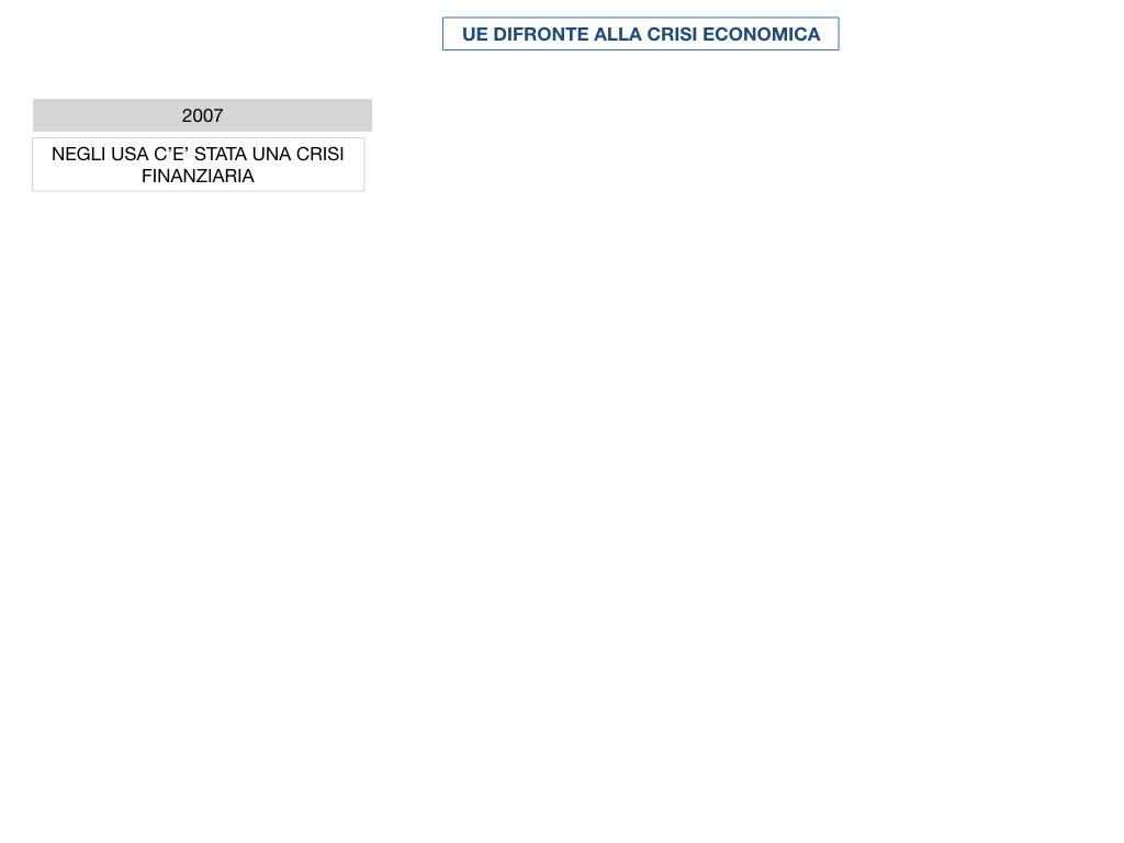 7. LA CRISI ECONOMICA_SIMULAZIONE.054