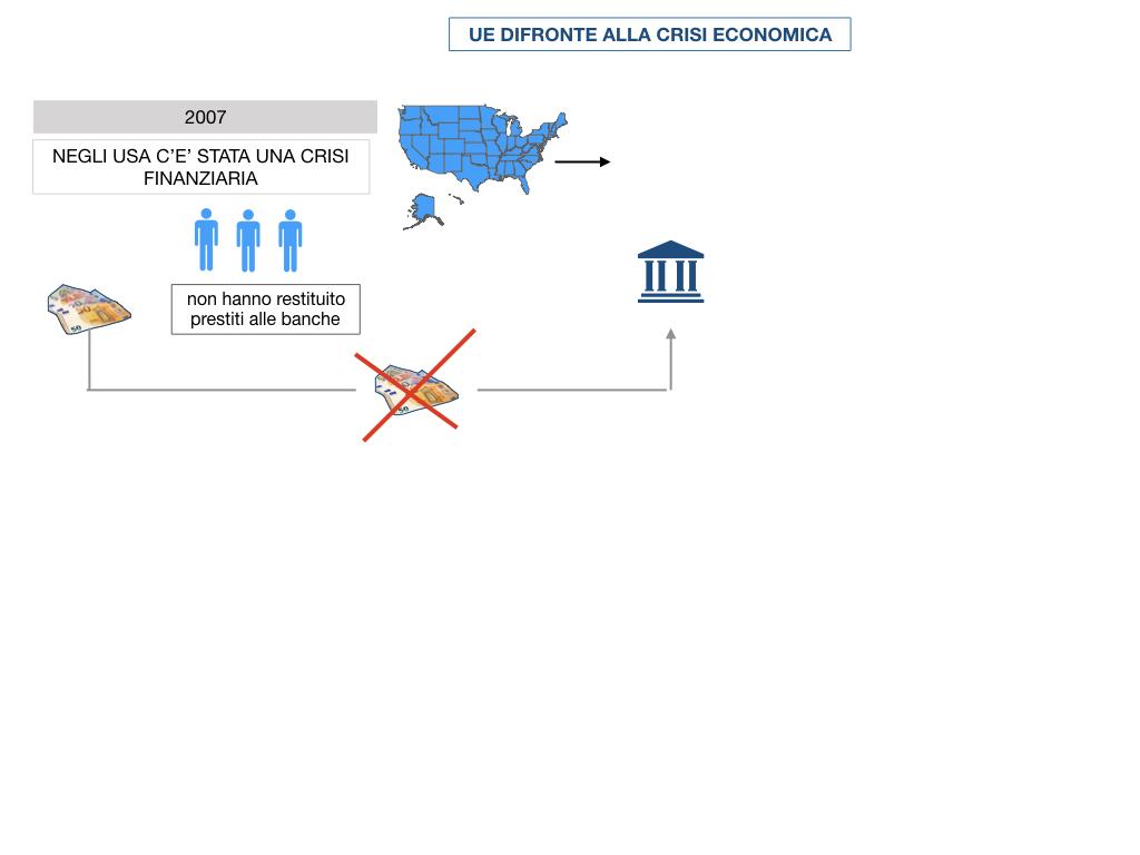 7. LA CRISI ECONOMICA_SIMULAZIONE.056