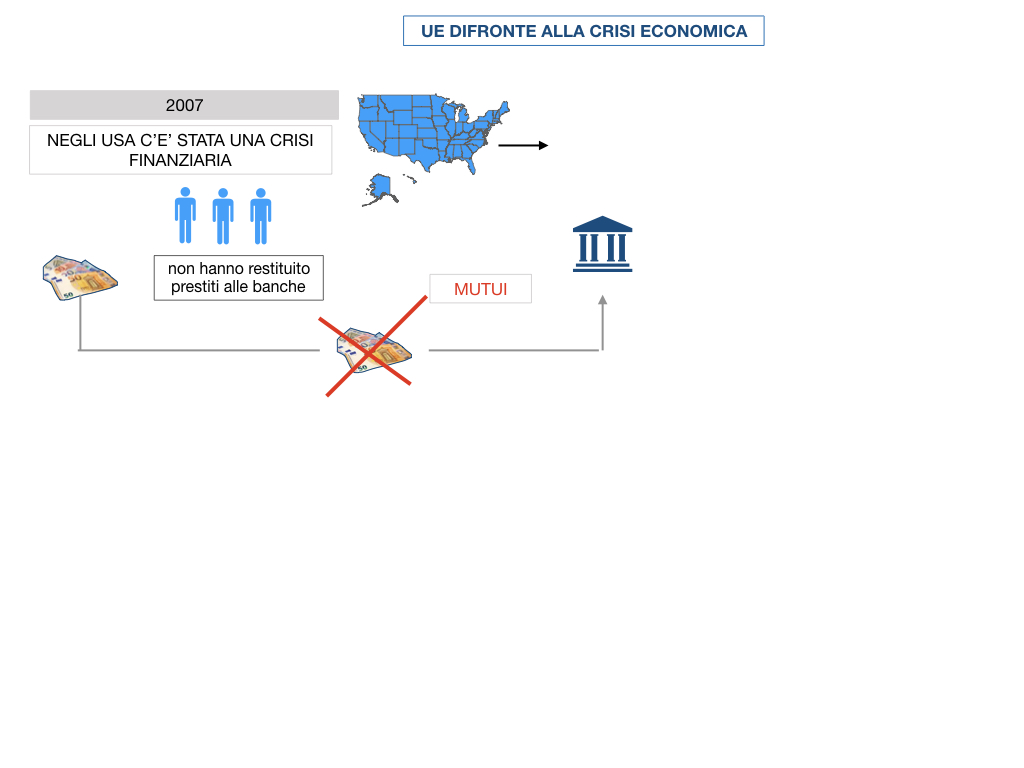 7. LA CRISI ECONOMICA_SIMULAZIONE.057