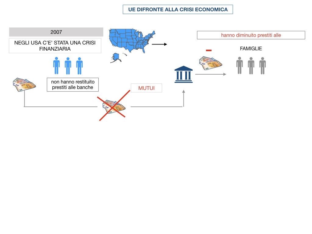 7. LA CRISI ECONOMICA_SIMULAZIONE.058