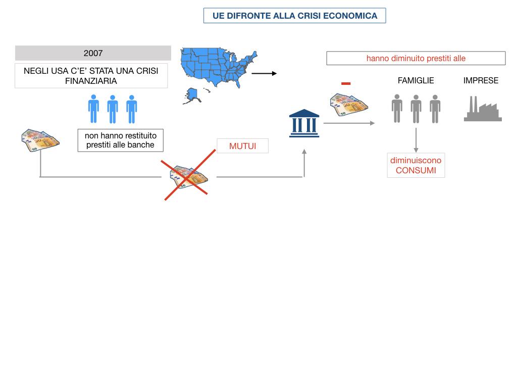 7. LA CRISI ECONOMICA_SIMULAZIONE.059