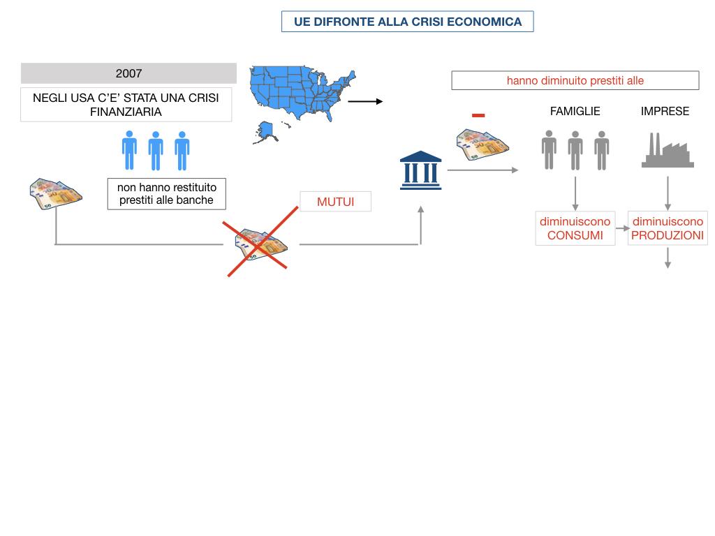 7. LA CRISI ECONOMICA_SIMULAZIONE.060