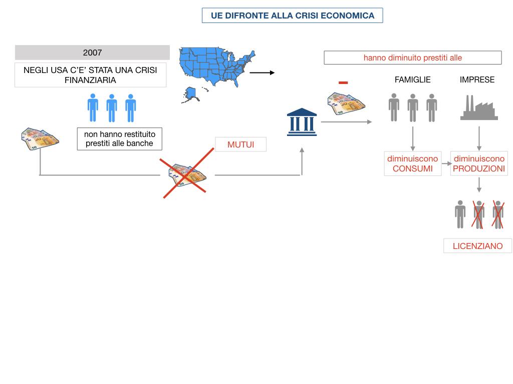 7. LA CRISI ECONOMICA_SIMULAZIONE.061