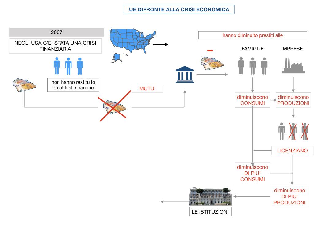 7. LA CRISI ECONOMICA_SIMULAZIONE.064