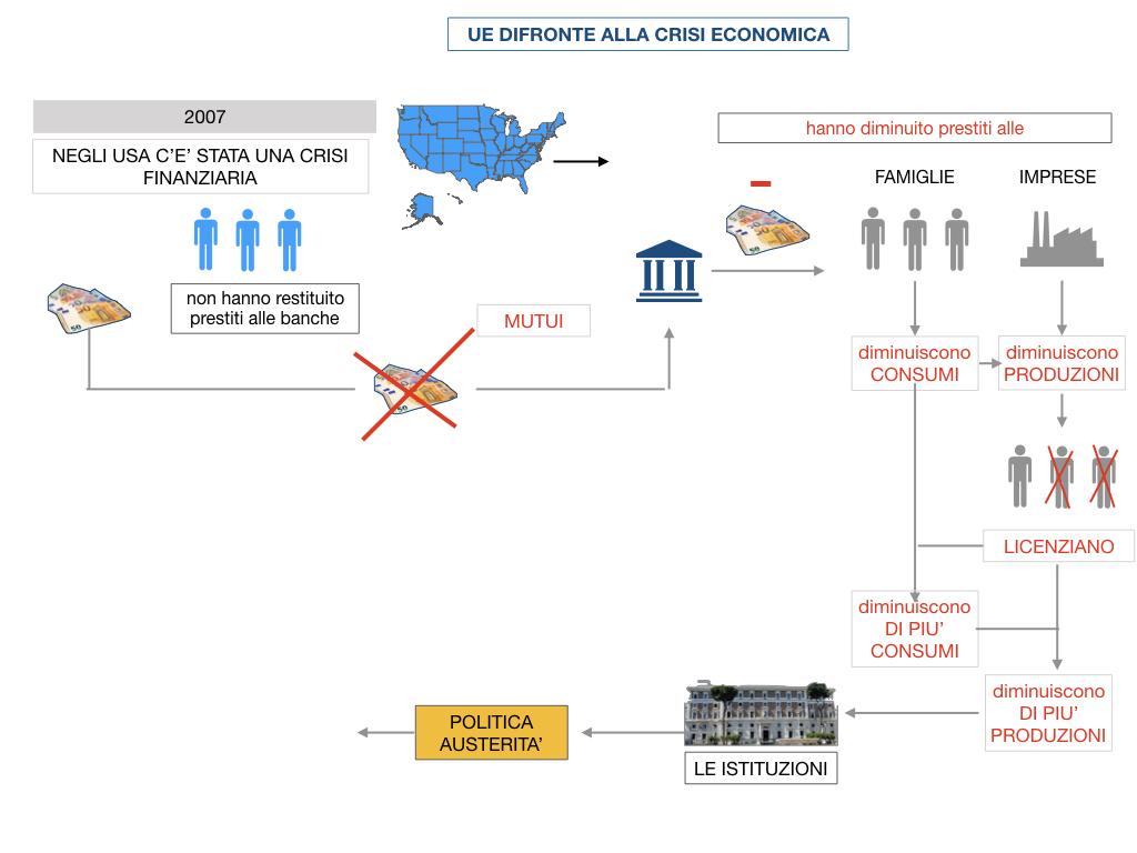 7. LA CRISI ECONOMICA_SIMULAZIONE.065