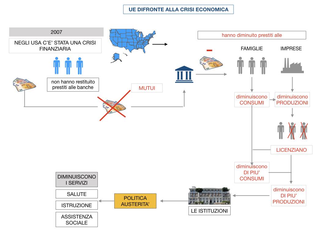 7. LA CRISI ECONOMICA_SIMULAZIONE.069