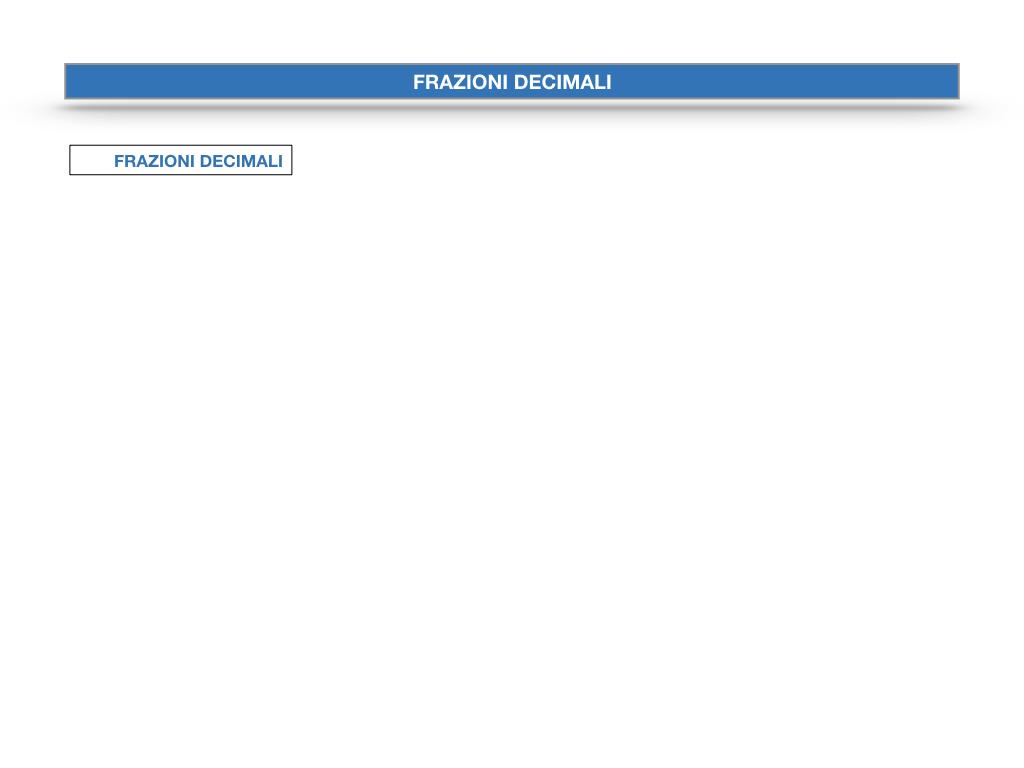 FRAZIONI DECIMALI_SIMULAZIONE.002