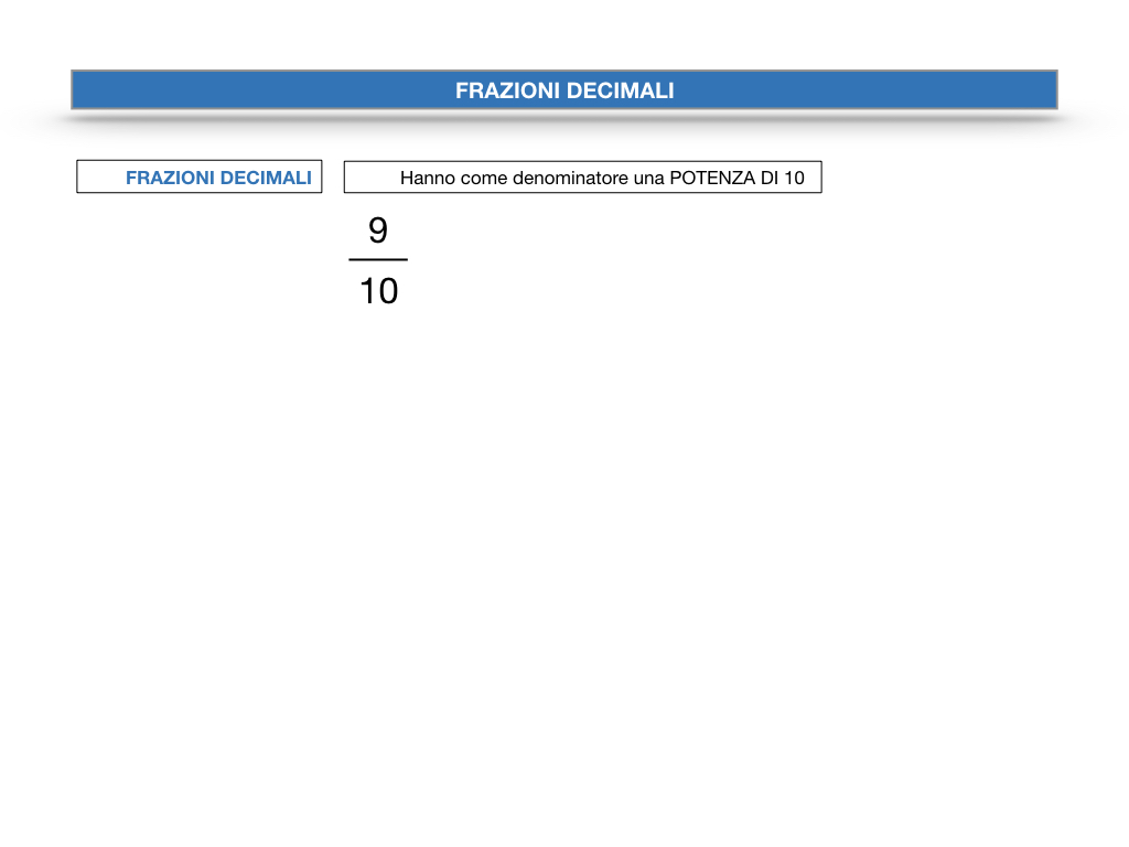 FRAZIONI DECIMALI_SIMULAZIONE.004
