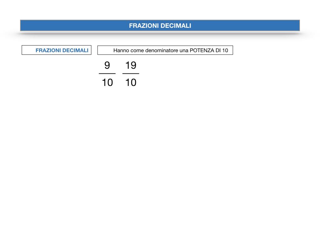 FRAZIONI DECIMALI_SIMULAZIONE.005