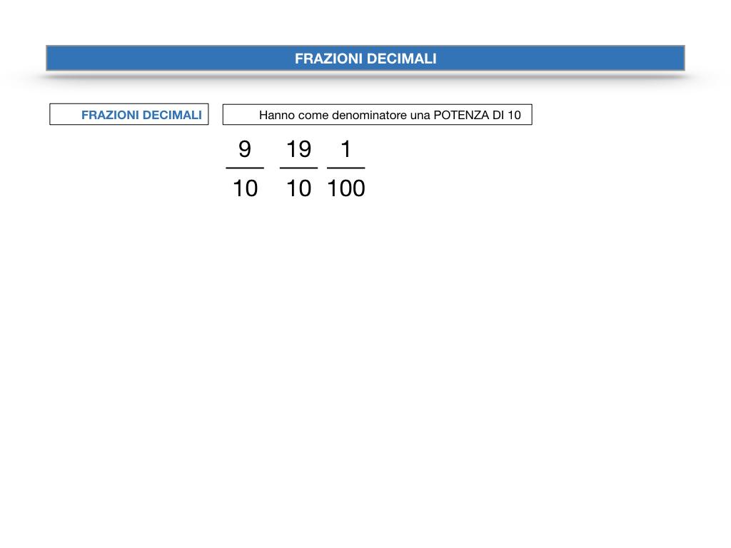 FRAZIONI DECIMALI_SIMULAZIONE.006
