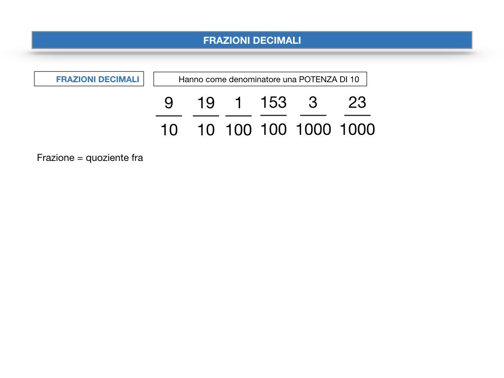 FRAZIONI DECIMALI_SIMULAZIONE.010