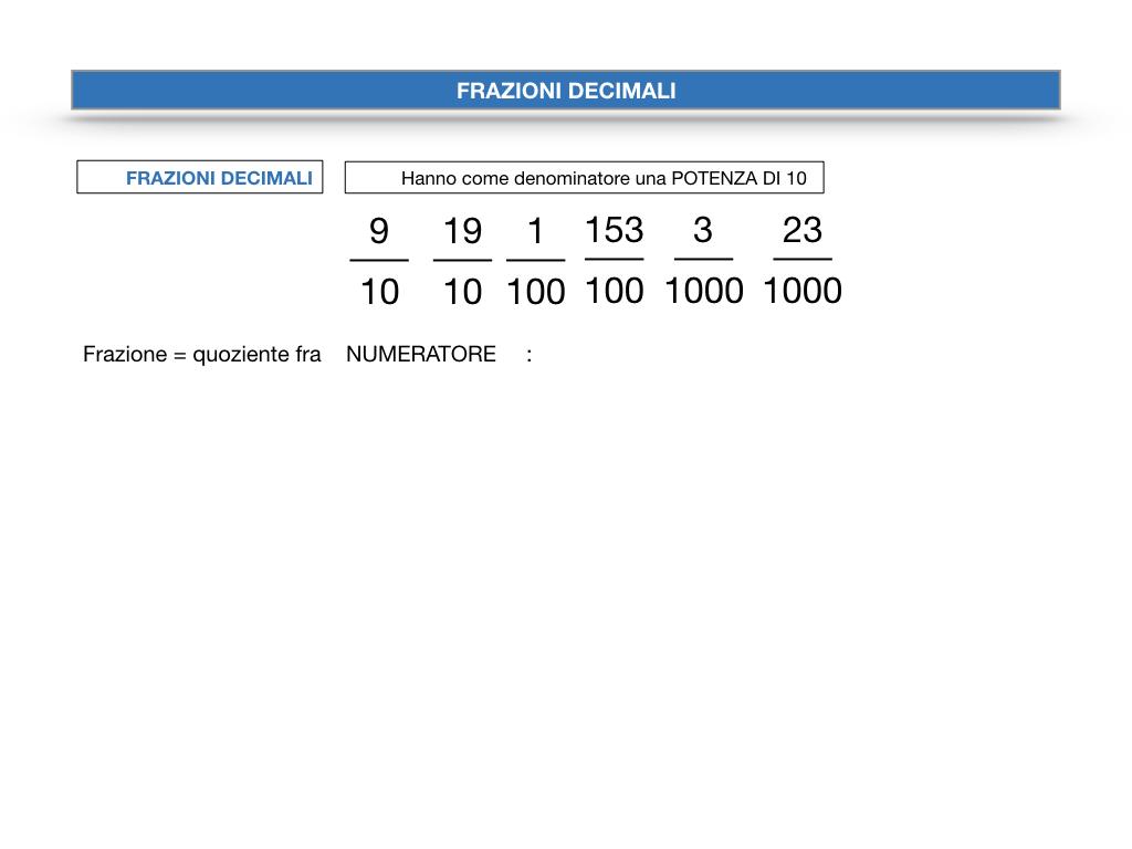 FRAZIONI DECIMALI_SIMULAZIONE.012