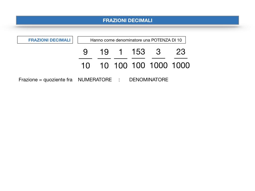 FRAZIONI DECIMALI_SIMULAZIONE.013