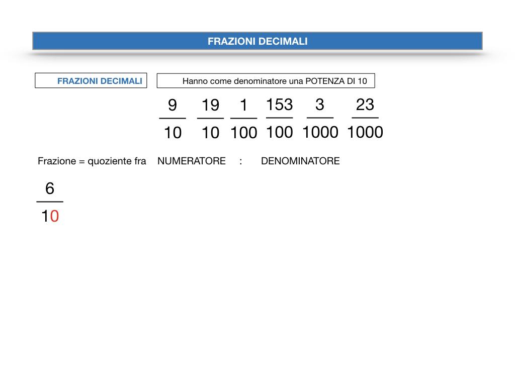 FRAZIONI DECIMALI_SIMULAZIONE.014