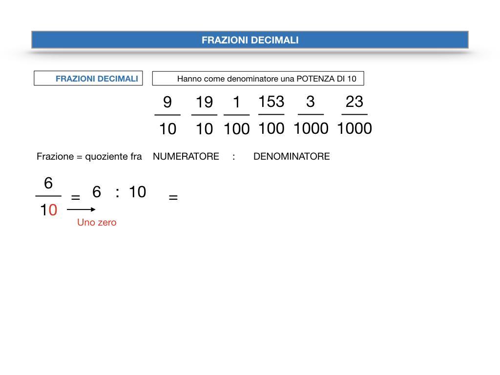 FRAZIONI DECIMALI_SIMULAZIONE.016