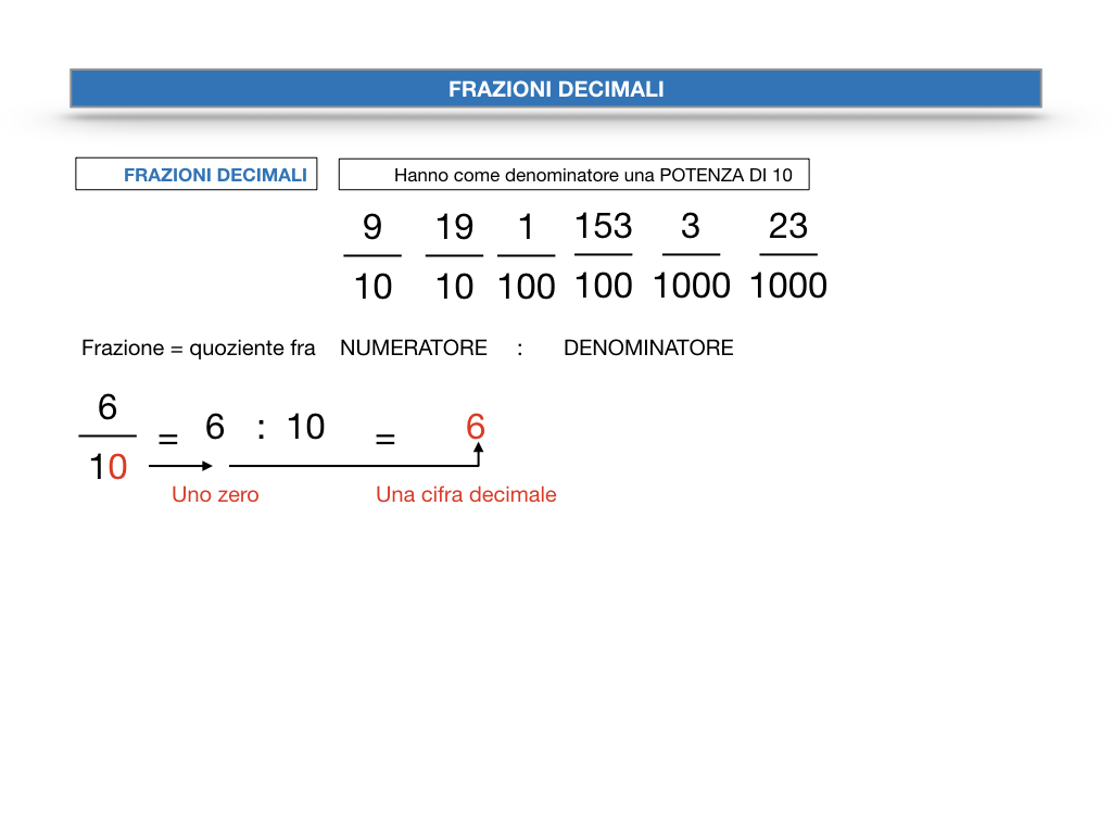 FRAZIONI DECIMALI_SIMULAZIONE.018