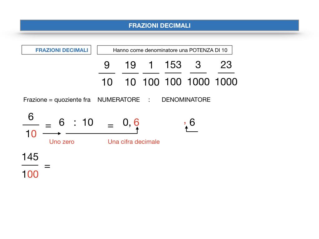 FRAZIONI DECIMALI_SIMULAZIONE.022