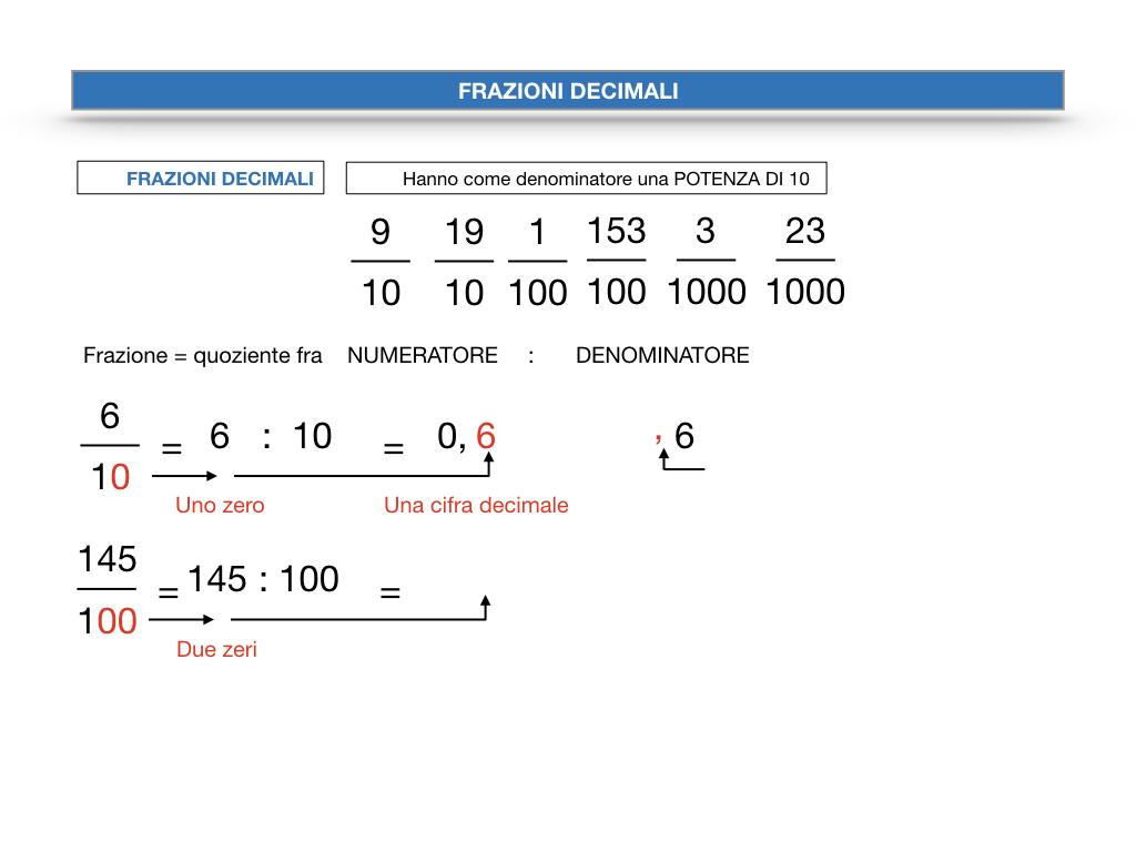 FRAZIONI DECIMALI_SIMULAZIONE.024