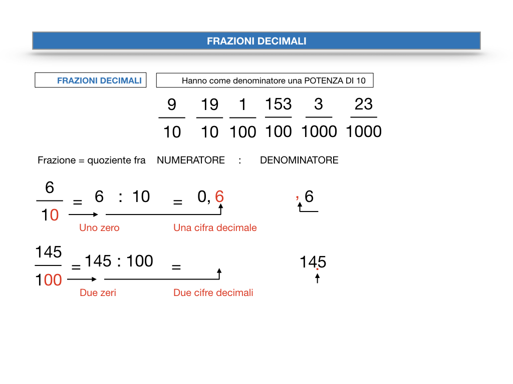 FRAZIONI DECIMALI_SIMULAZIONE.028