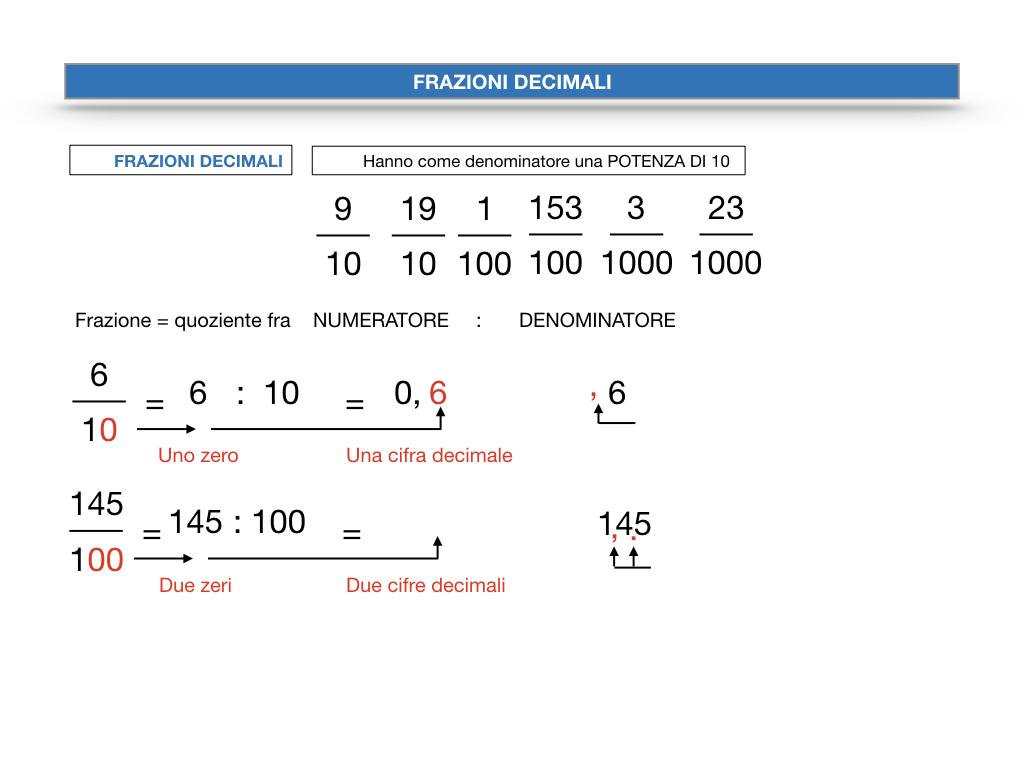 FRAZIONI DECIMALI_SIMULAZIONE.029