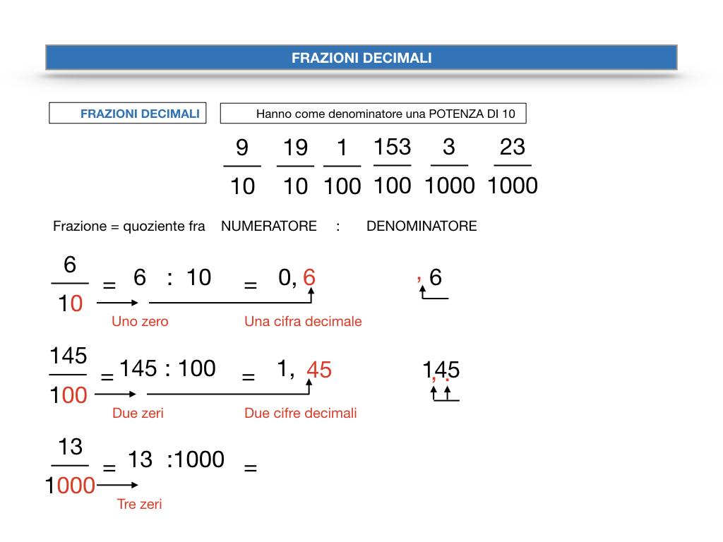FRAZIONI DECIMALI_SIMULAZIONE.034
