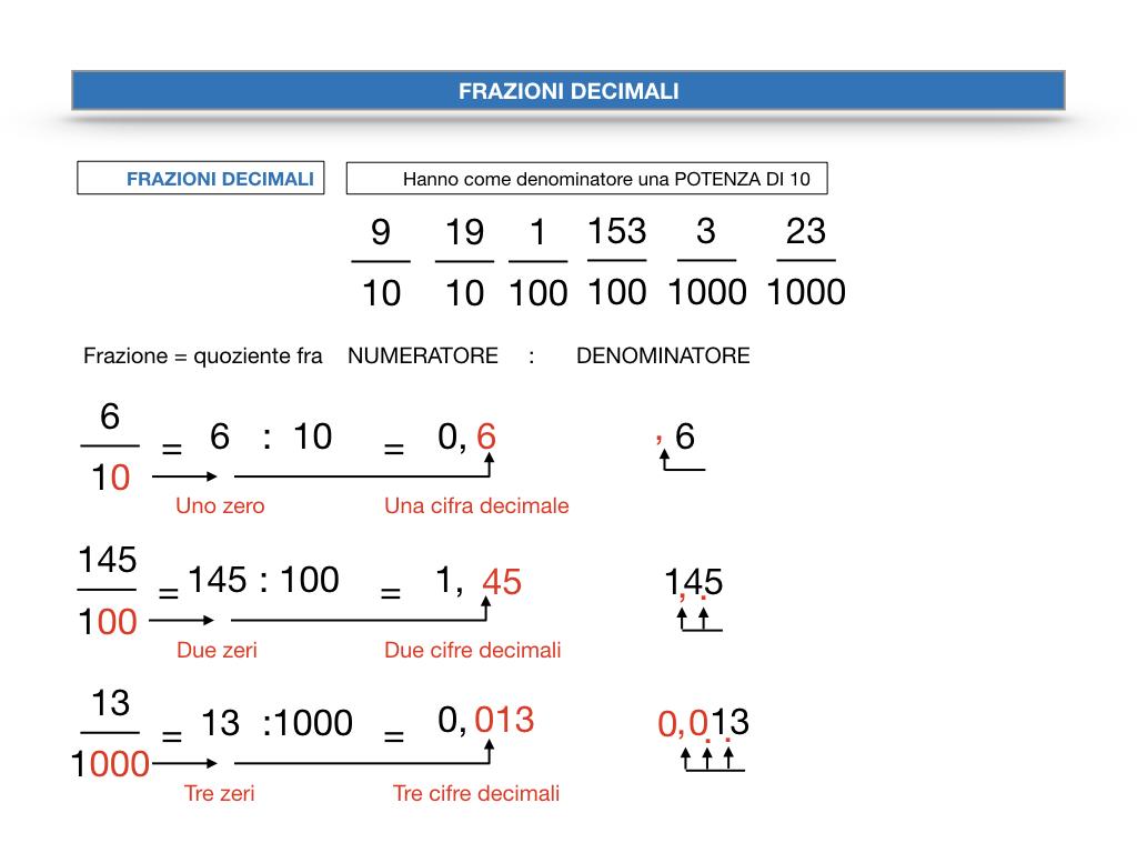 FRAZIONI DECIMALI_SIMULAZIONE.044