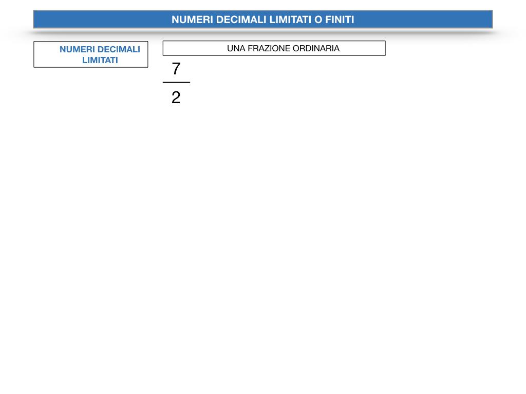 NUMERI DECIMALI LIMITATI_SIMULAZIONE.050